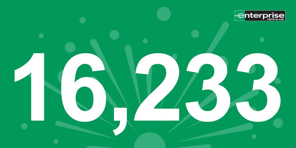 16,233 career opportunities